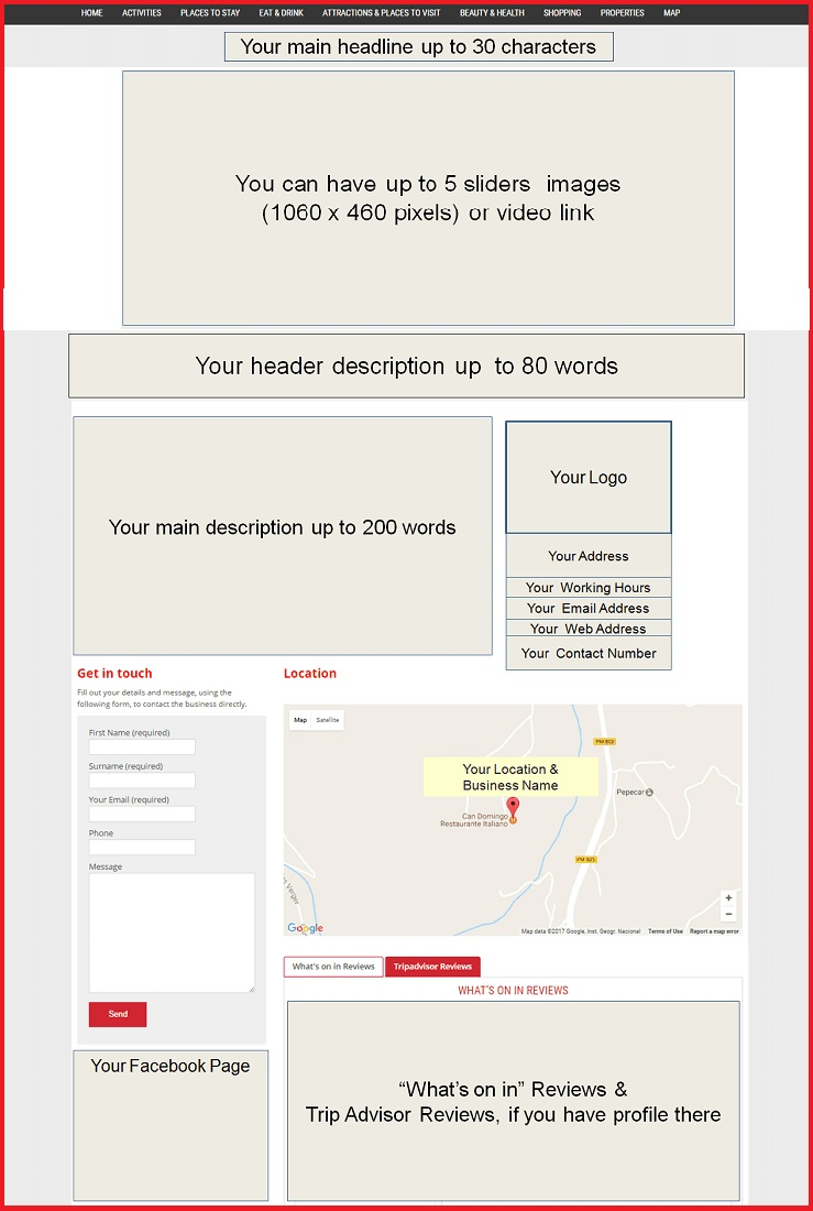 Sales Page Layout when Advertise in Guildford